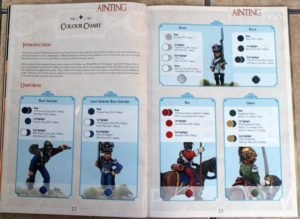 Colour Chart - Courtesy Michigan Toy Soldier Company